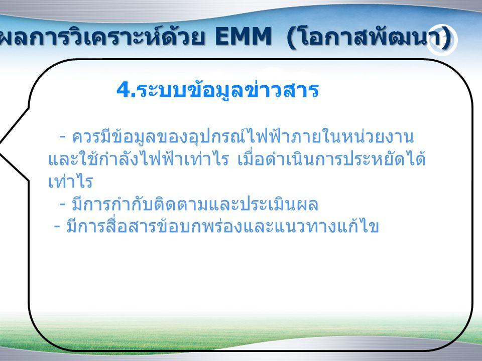 ผลการวิเคราะห์ด้วย EMM (โอกาสพัฒนา)