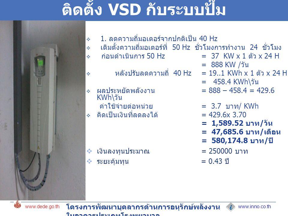 ติดตั้ง VSD กับระบบปั๊ม