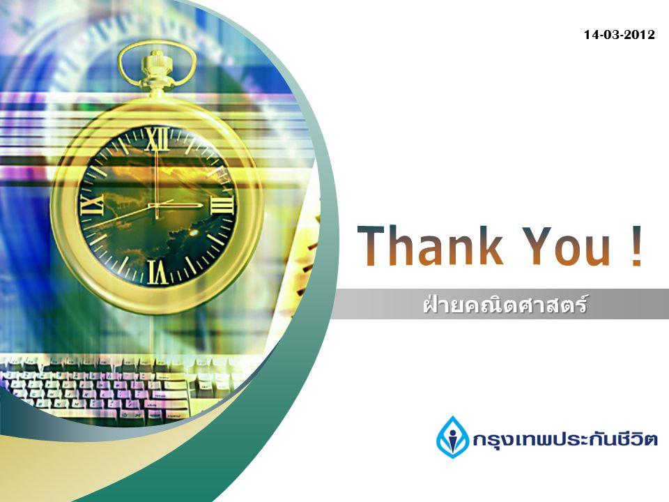 14-03-2012 Thank You ! ฝ่ายคณิตศาสตร์
