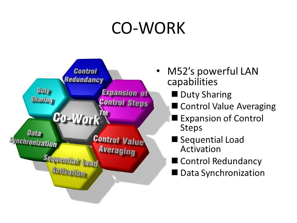 CO-WORK M52's powerful LAN capabilities Duty Sharing