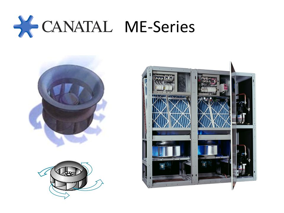 ME-Series