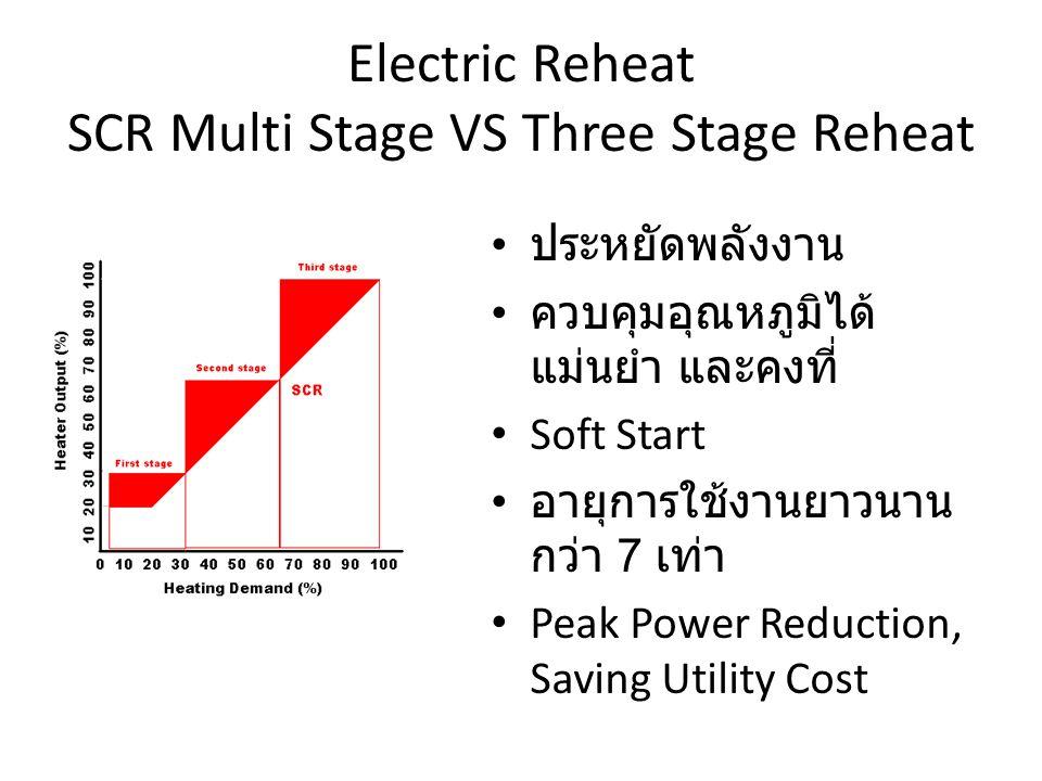 Electric Reheat SCR Multi Stage VS Three Stage Reheat