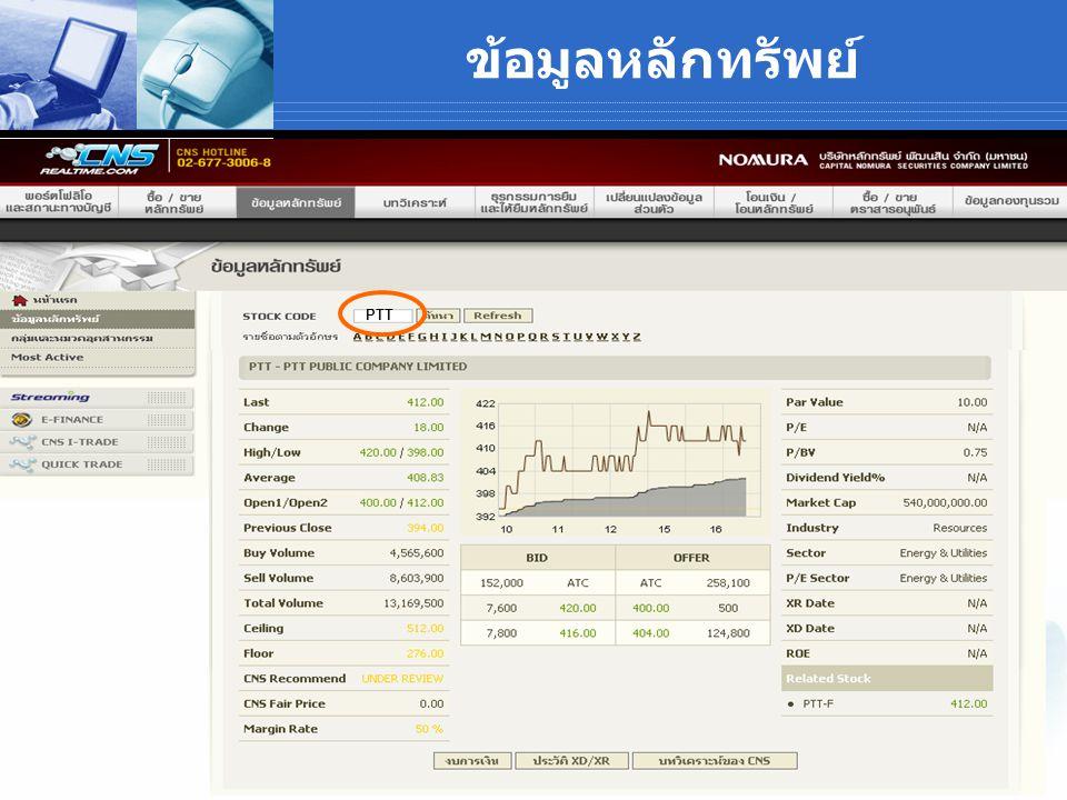ข้อมูลหลักทรัพย์ PTT