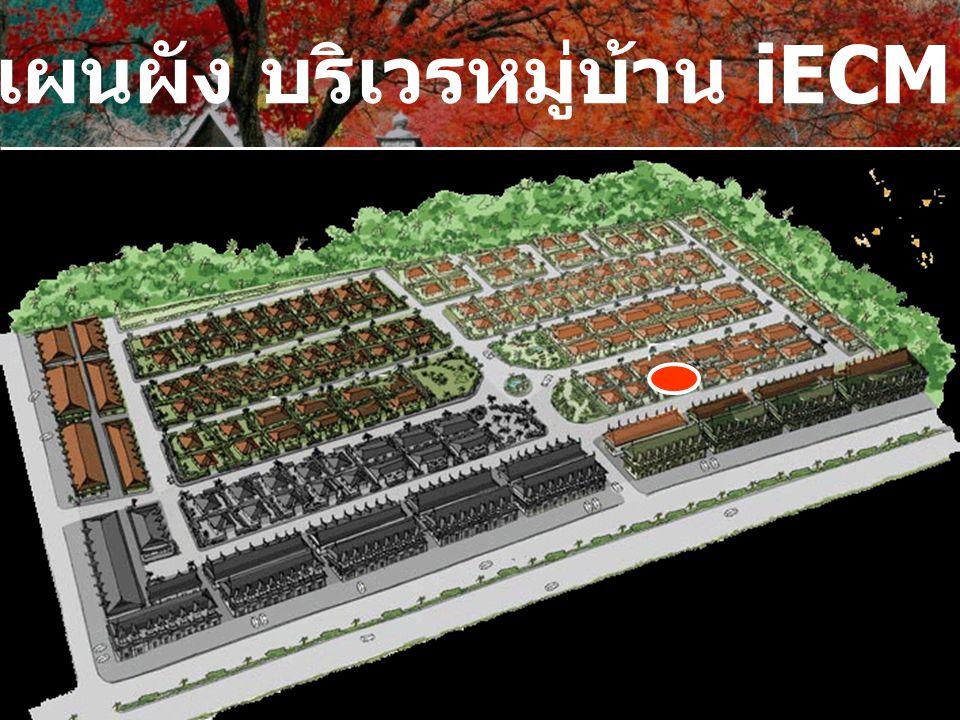 แผนผัง บริเวรหมู่บ้าน iECM