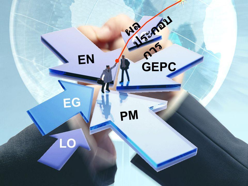 ผลประกอบการ LO PM EG EN AC GEPC
