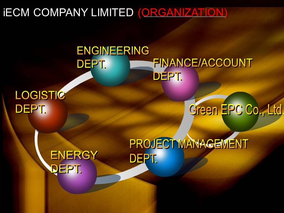 ENGINEERING DEPT. FINANCE/ACCOUNT DEPT. LOGISTIC DEPT.
