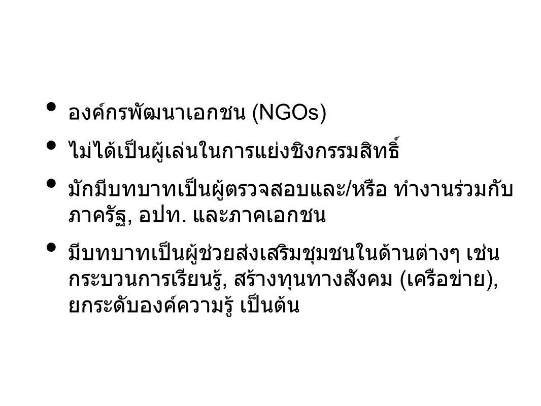 องค์กรพัฒนาเอกชน (NGOs)