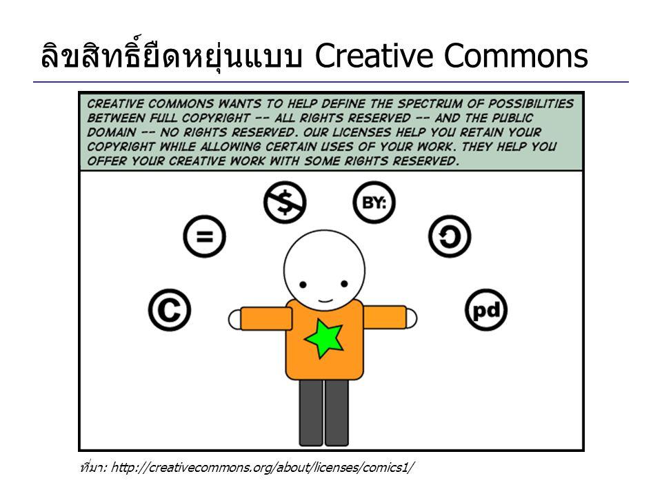 ลิขสิทธิ์ยืดหยุ่นแบบ Creative Commons