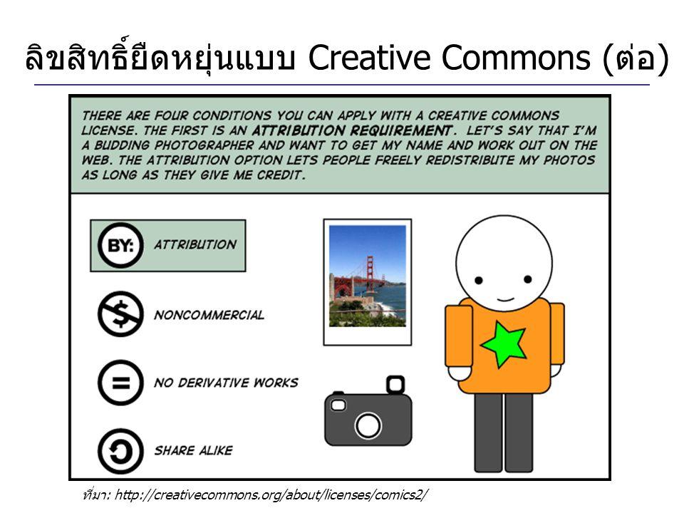 ลิขสิทธิ์ยืดหยุ่นแบบ Creative Commons (ต่อ)