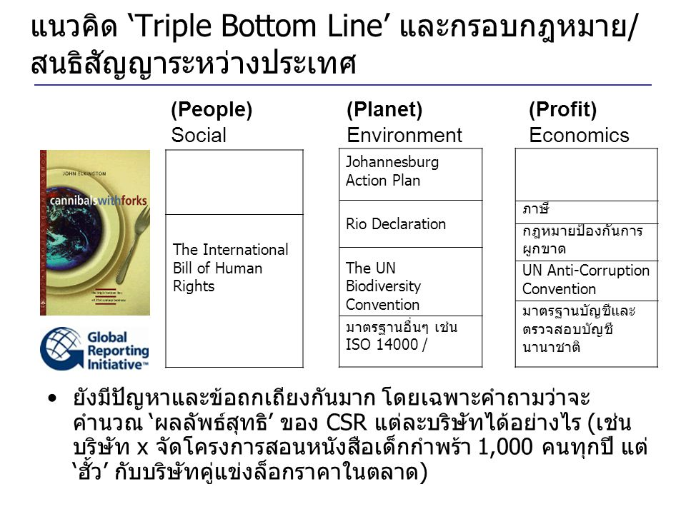 แนวคิด 'Triple Bottom Line' และกรอบกฎหมาย/สนธิสัญญาระหว่างประเทศ