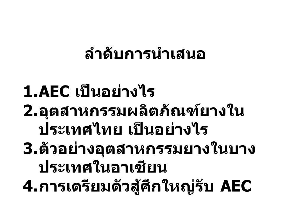 ลำดับการนำเสนอ AEC เป็นอย่างไร. อุตสาหกรรมผลิตภัณฑ์ยางในประเทศไทย เป็นอย่างไร. ตัวอย่างอุตสาหกรรมยางในบางประเทศในอาเซียน.