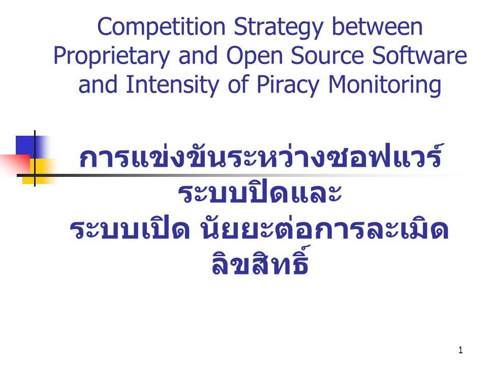 Competition Strategy between Proprietary and Open Source Software and Intensity of Piracy Monitoring การแข่งขันระหว่างซอฟแวร์ระบบปิดและ ระบบเปิด นัยยะต่อการละเมิดลิขสิทธิ์