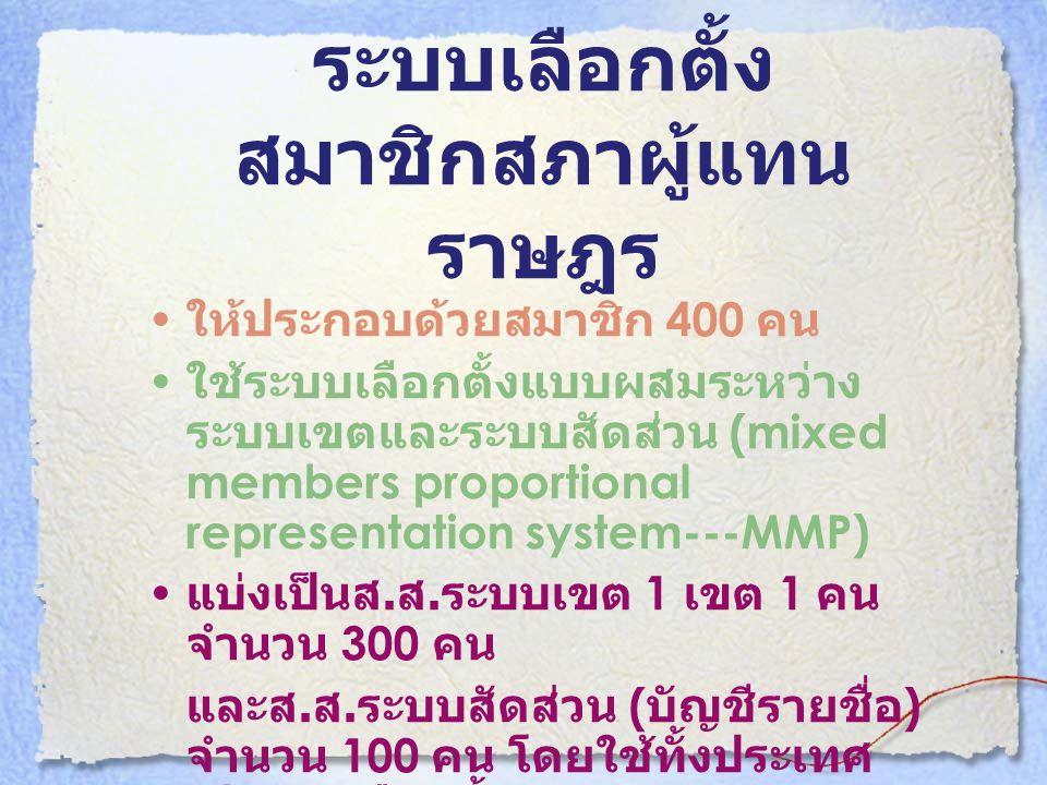 ระบบเลือกตั้งสมาชิกสภาผู้แทนราษฎร