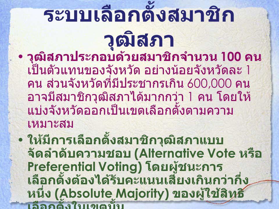 ระบบเลือกตั้งสมาชิกวุฒิสภา