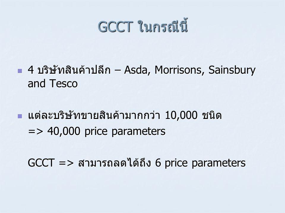 GCCT ในกรณีนี้ 4 บริษัทสินค้าปลีก – Asda, Morrisons, Sainsbury and Tesco. แต่ละบริษัทขายสินค้ามากกว่า 10,000 ชนิด.