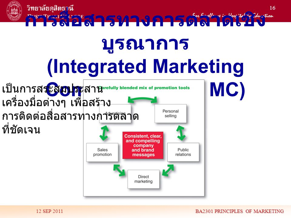 BA2301 PRINCIPLES OF MARKETING