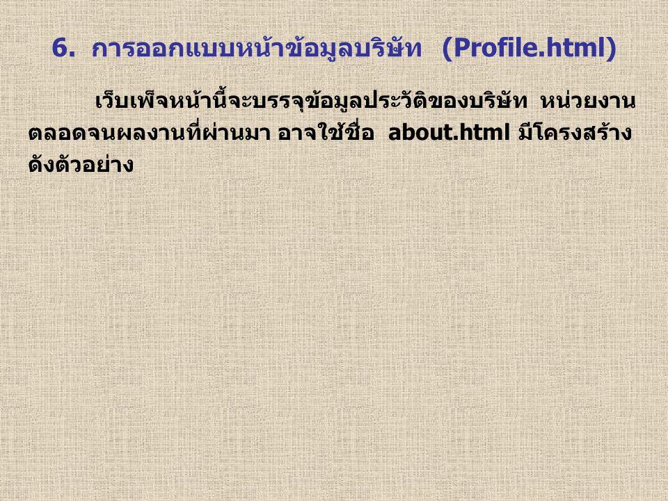 6. การออกแบบหน้าข้อมูลบริษัท (Profile.html)