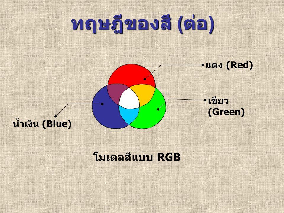 ทฤษฎีของสี (ต่อ) แดง (Red) เขียว (Green) น้ำเงิน (Blue) โมเดลสีแบบ RGB