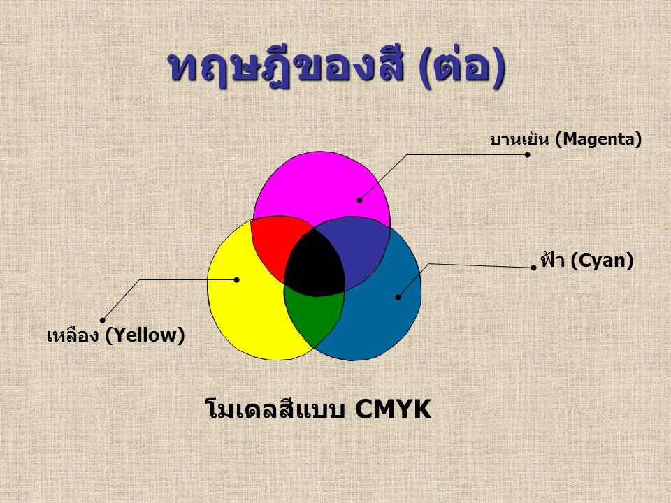 ทฤษฎีของสี (ต่อ) โมเดลสีแบบ CMYK ฟ้า (Cyan) เหลือง (Yellow)