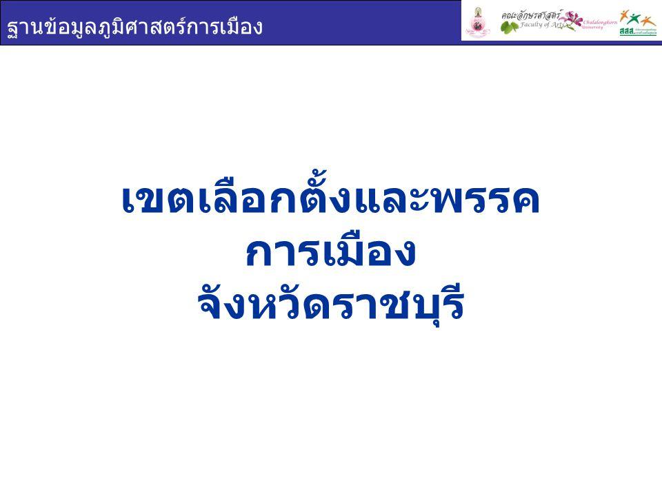 เขตเลือกตั้งและพรรคการเมือง จังหวัดราชบุรี