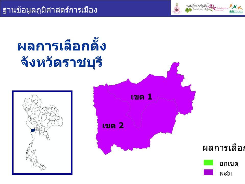 ผลการเลือกตั้ง จังหวัดราชบุรี