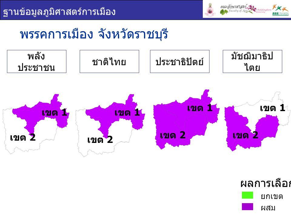 พรรคการเมือง จังหวัดราชบุรี