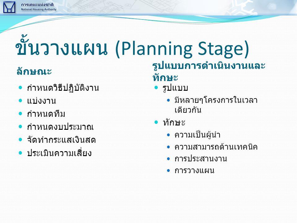ขั้นวางแผน (Planning Stage)