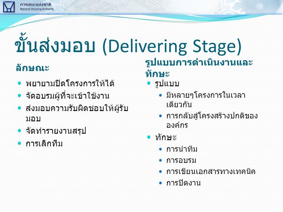 ขั้นส่งมอบ (Delivering Stage)