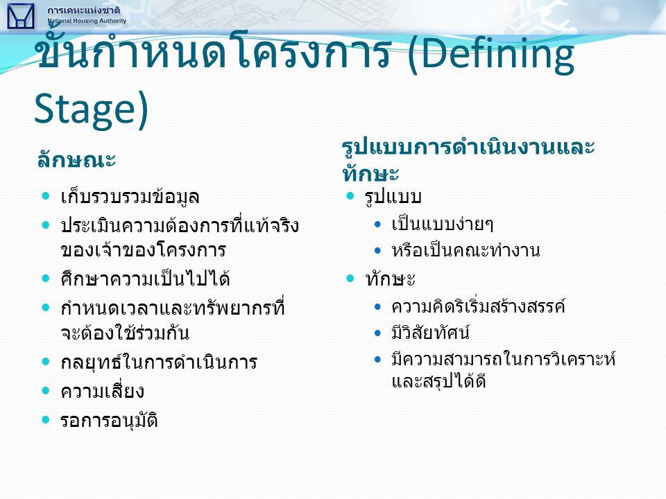 ขั้นกำหนดโครงการ (Defining Stage)
