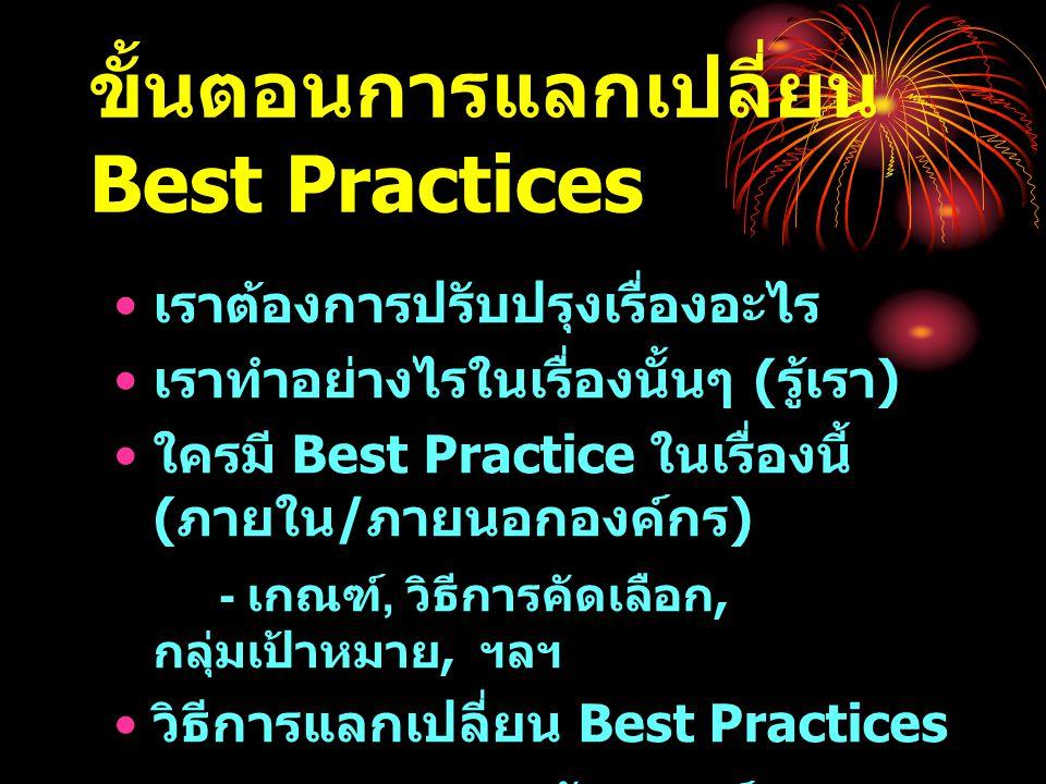 ขั้นตอนการแลกเปลี่ยน Best Practices