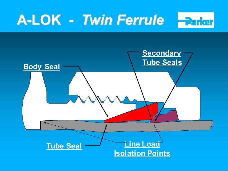 A-LOK - Twin Ferrule Secondary Tube Seals Body Seal Line Load
