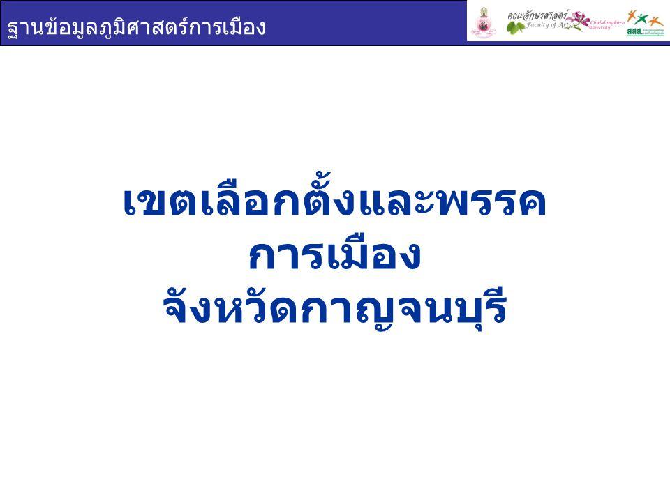 เขตเลือกตั้งและพรรคการเมือง จังหวัดกาญจนบุรี