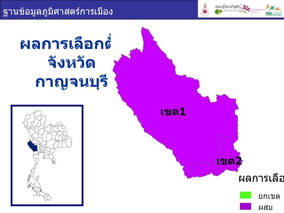ผลการเลือกตั้ง จังหวัดกาญจนบุรี