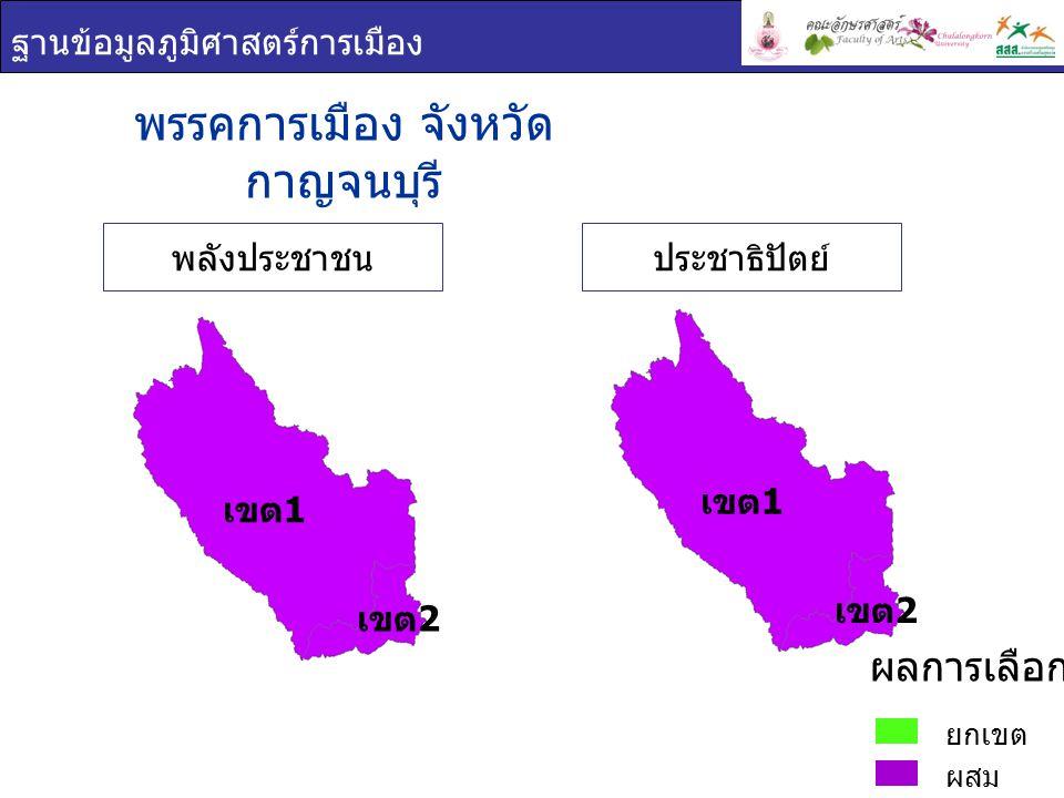 พรรคการเมือง จังหวัดกาญจนบุรี