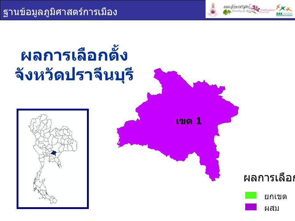 ผลการเลือกตั้ง จังหวัดปราจีนบุรี