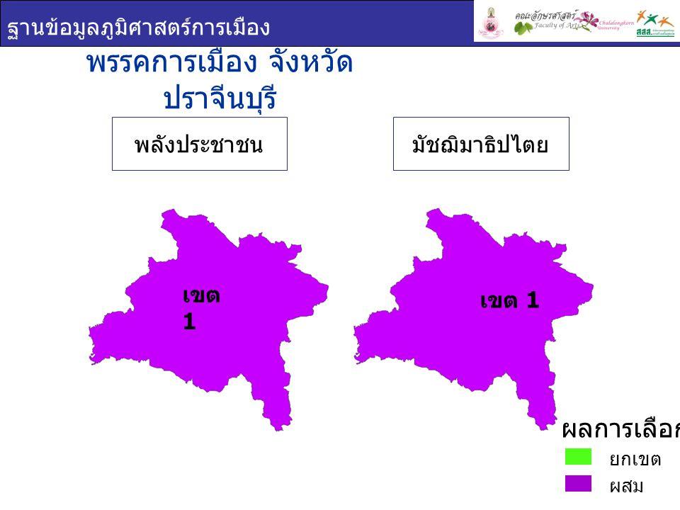 พรรคการเมือง จังหวัดปราจีนบุรี