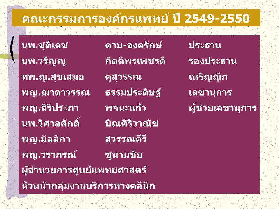 คณะกรรมการองค์กรแพทย์ ปี 2549-2550