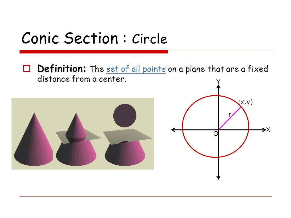 Conic Section : Circle Definition: The set of all points on a plane that are a fixed distance from a center.