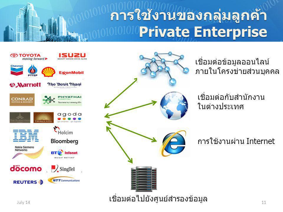 การใช้งานของกลุ่มลูกค้า Private Enterprise