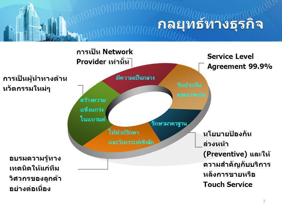 กลยุทธ์ทางธุรกิจ การเป็น Network Provider เท่านั้น