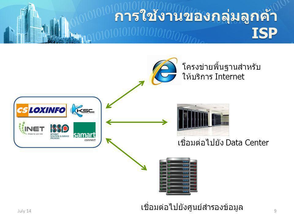 การใช้งานของกลุ่มลูกค้า ISP