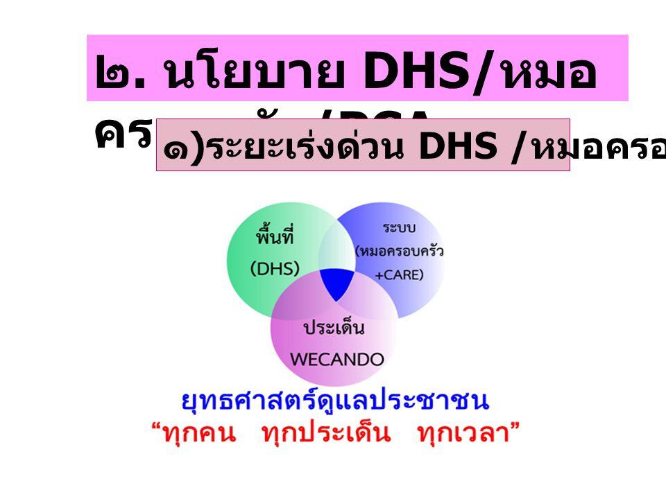 ๒. นโยบาย DHS/หมอครอบครัว/PCA