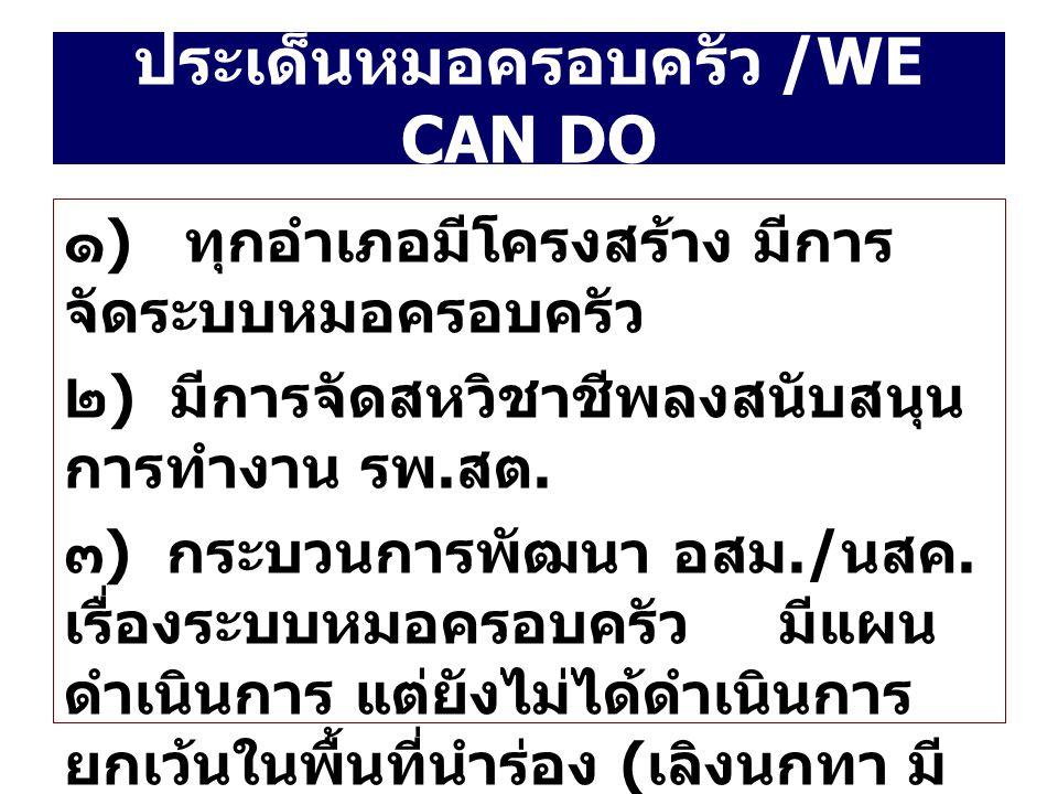 ประเด็นหมอครอบครัว /WE CAN DO