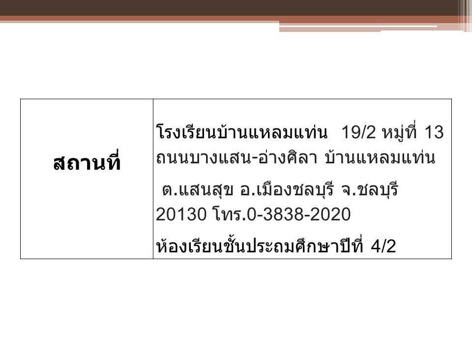สถานที่ โรงเรียนบ้านแหลมแท่น 19/2 หมู่ที่ 13 ถนนบางแสน-อ่าง ศิลา บ้านแหลมแท่น. ต.แสนสุข อ.เมืองชลบุรี จ.ชลบุรี 20130 โทร.0-3838-2020