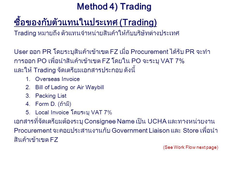 ซื้อของกับตัวแทนในประเทศ (Trading)