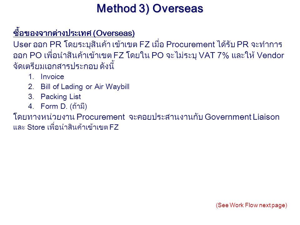 Method 3) Overseas ซื้อของจากต่างประเทศ (Overseas)