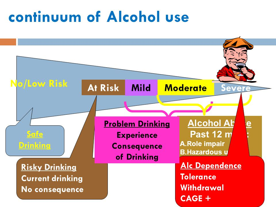 continuum of Alcohol use