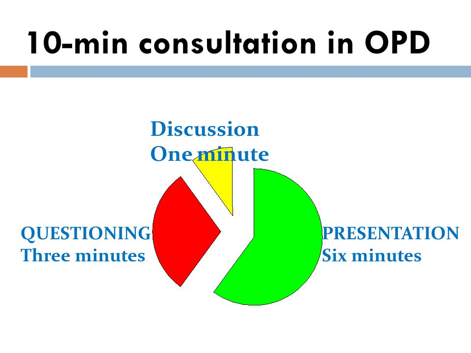10-min consultation in OPD