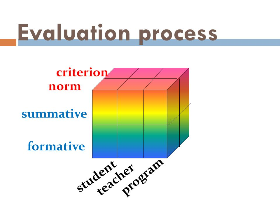 Evaluation process criterion norm summative formative program student