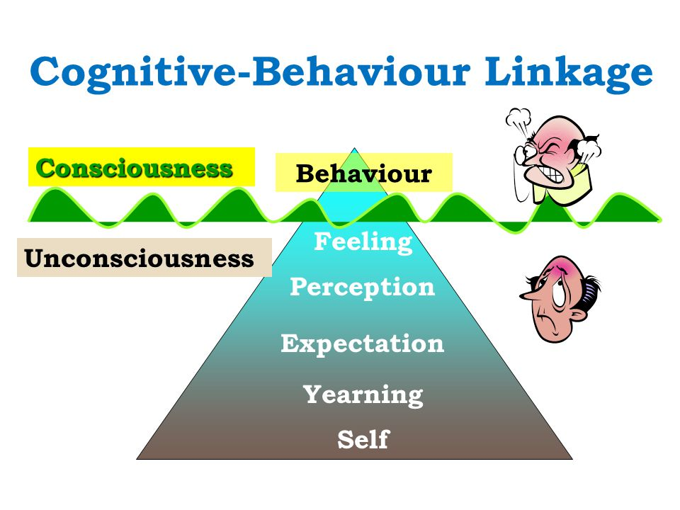 Cognitive-Behaviour Linkage